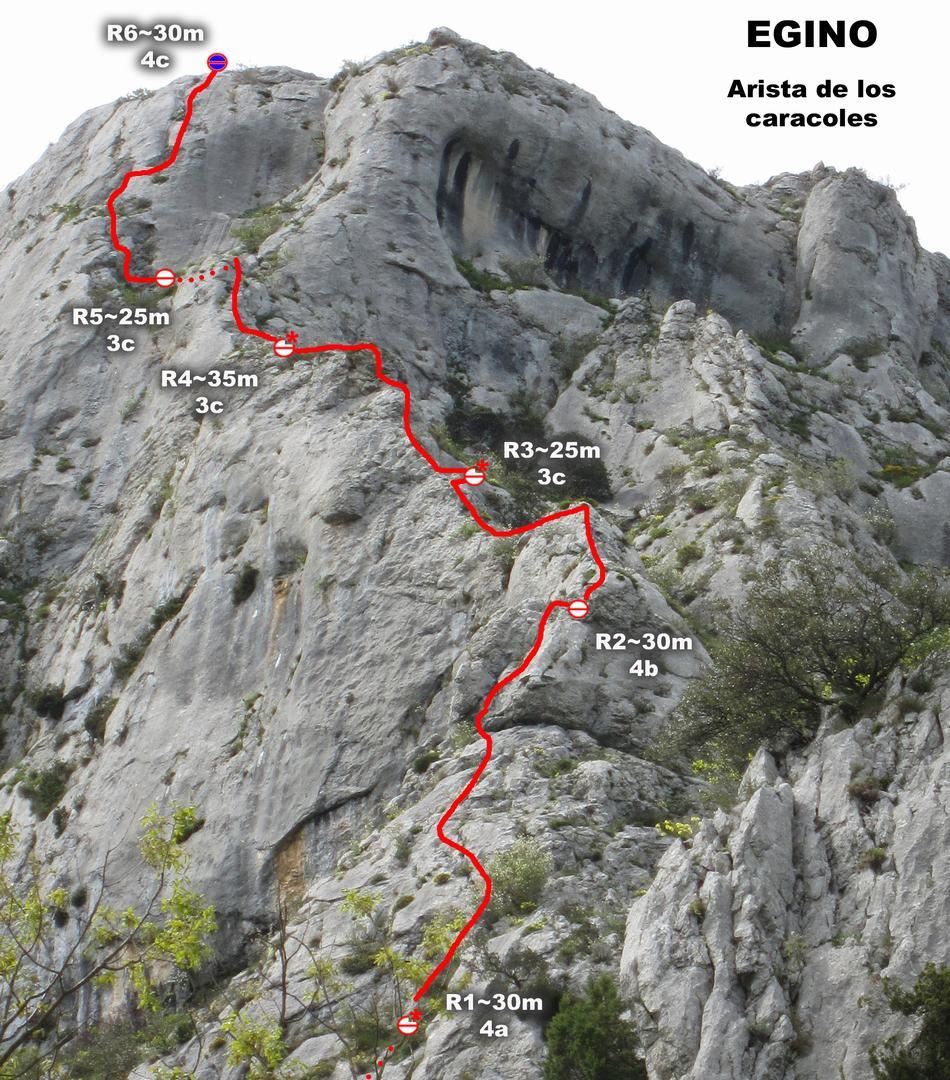 Arista de los Caracoles - Egino | Capra Alpina